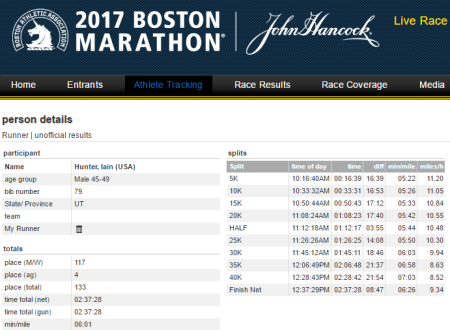 20170418 boston marathon iain hunter